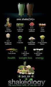 pinterest shakeology cost pic